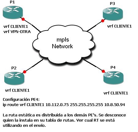 mpls-network1.PNG