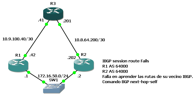 BGP-Next-hop-self-1.PNG